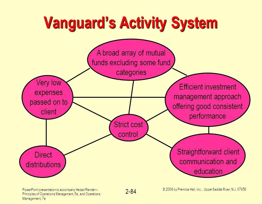 Vanguard's Activity System