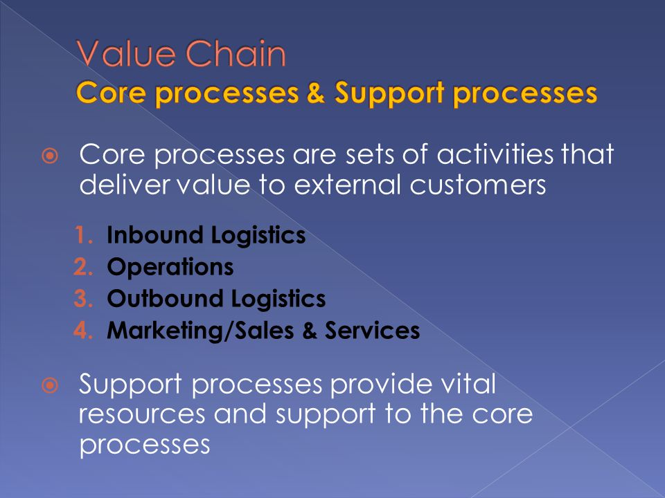 Value Chain Core processes & Support processes