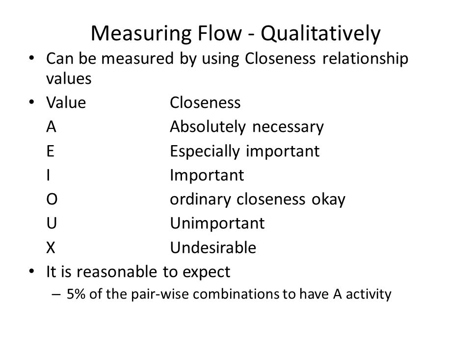 Measuring Flow - Qualitatively