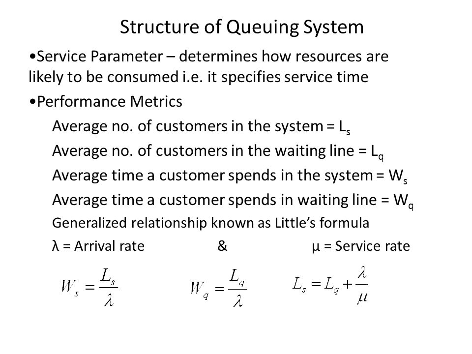Structure of Queuing System