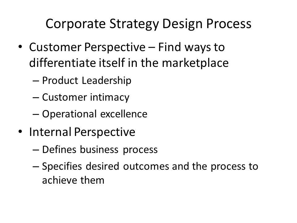Corporate Strategy Design Process
