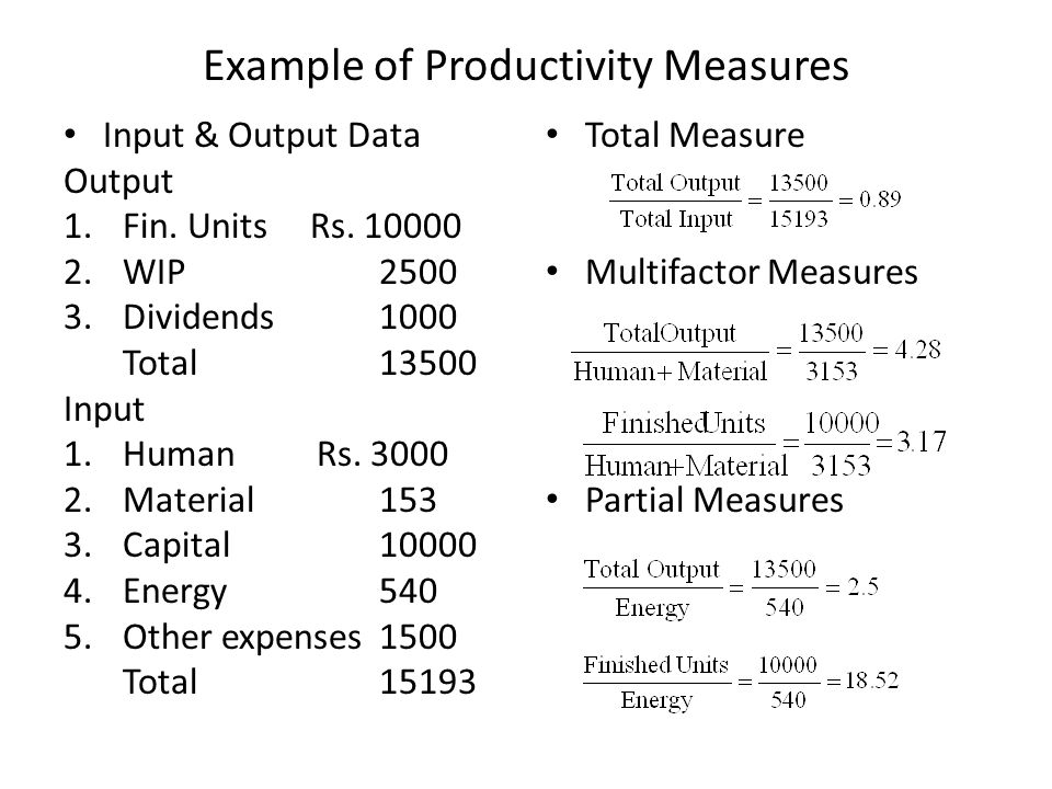 Example of Productivity Measures