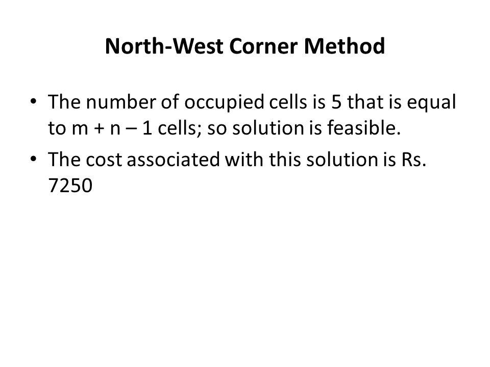 North-West Corner Method