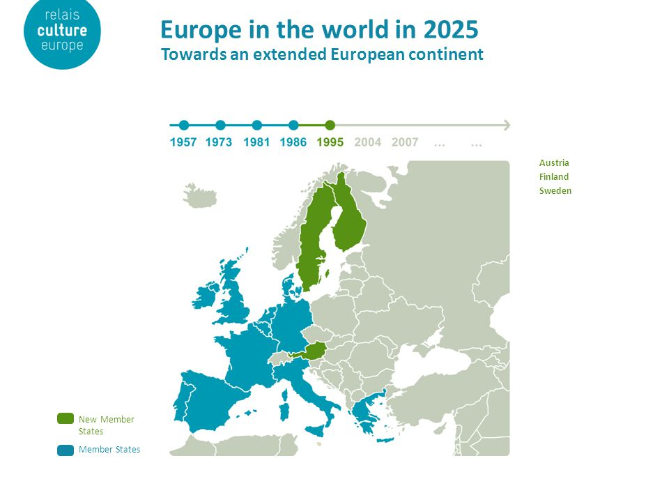 Europe in the world in 2025 Towards an extended European continent