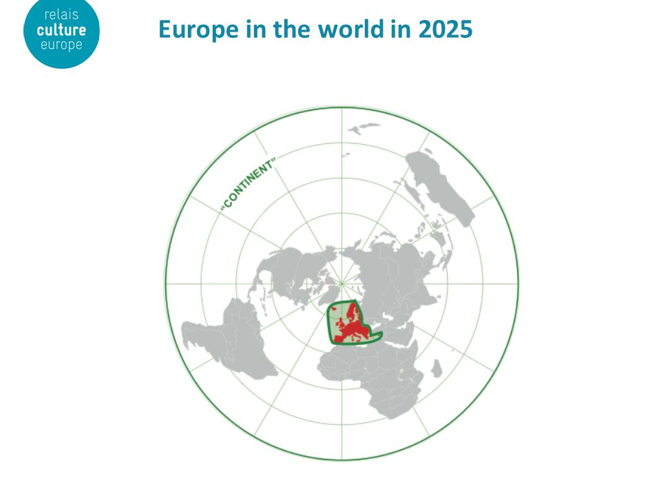 Europe in the world in 2025