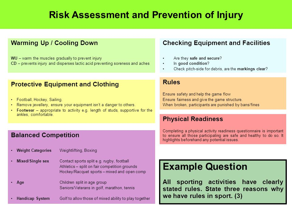 Risk Assessment and Prevention of Injury