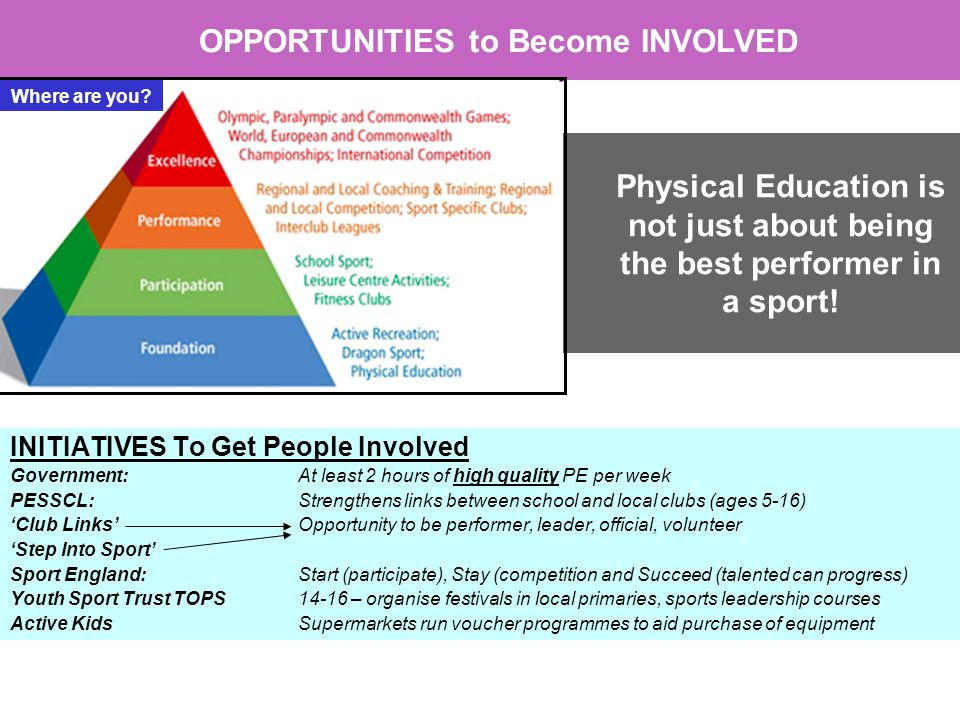 OPPORTUNITIES to Become INVOLVED