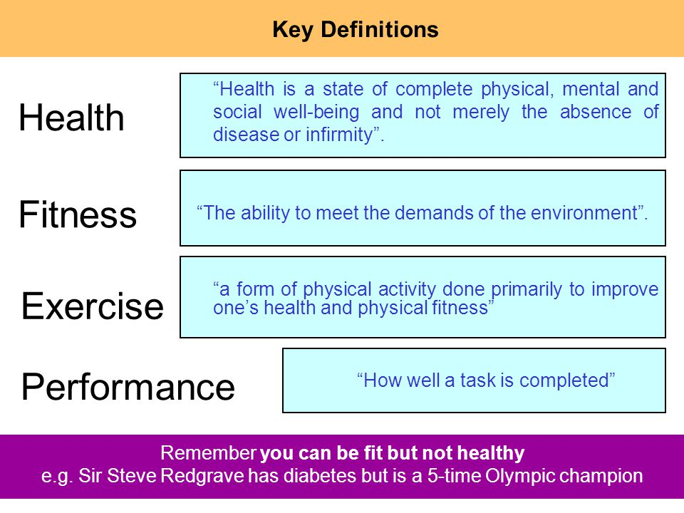 Health Fitness Exercise Performance Key Definitions