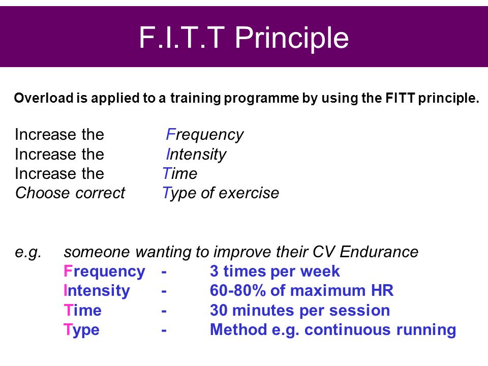 F.I.T.T Principle Increase the Frequency Increase the Intensity