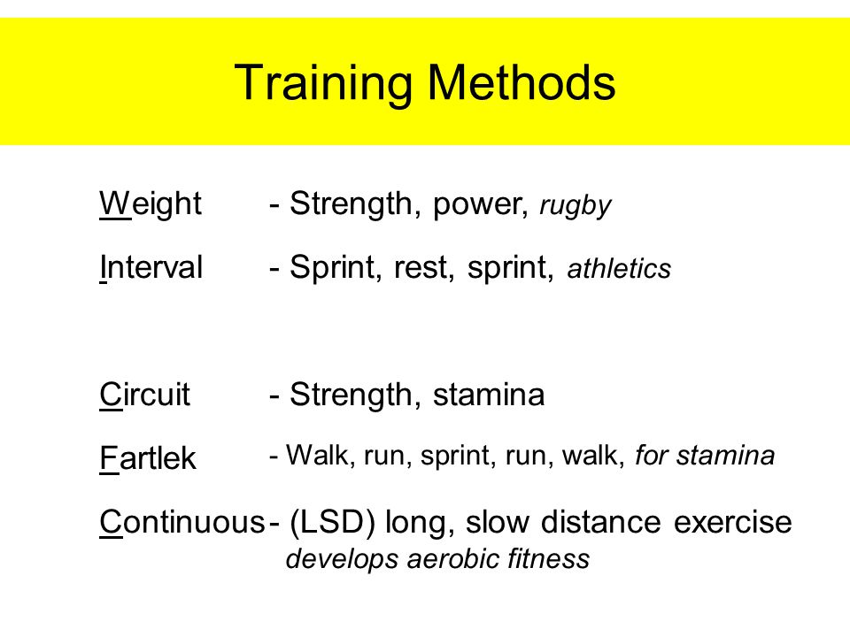 Training Methods Weight - Strength, power, rugby Interval