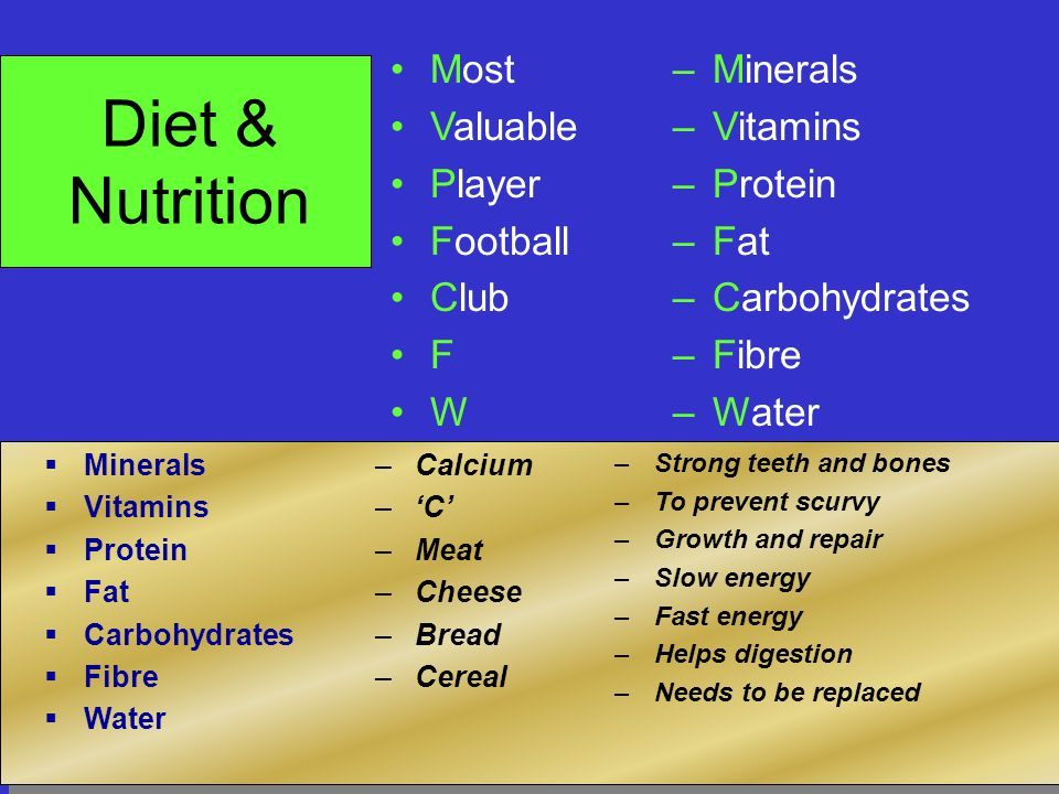 Diet & Nutrition Most Valuable Player Football Club F W Minerals