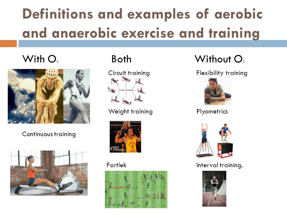 Definitions and examples of aerobic and anaerobic exercise and training