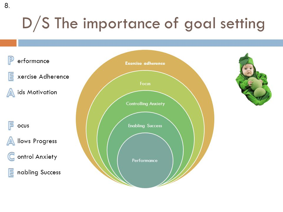 D/S The importance of goal setting