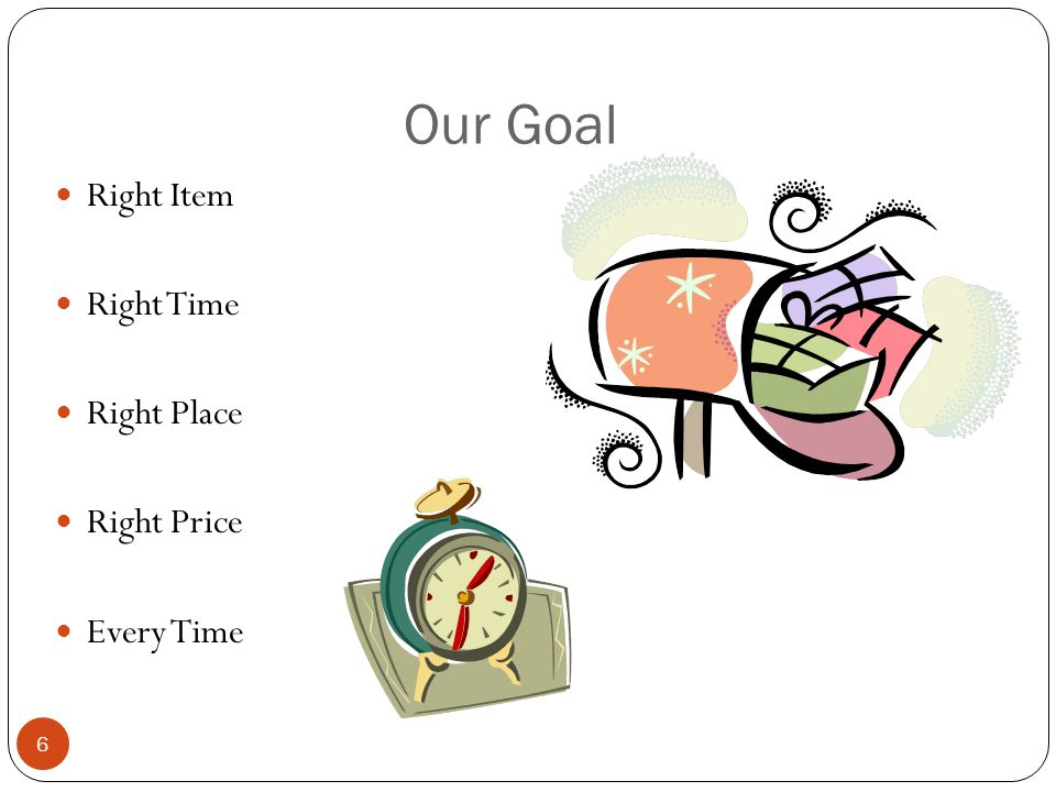 Our Goal Right Item Right Time Right Place Right Price Every Time