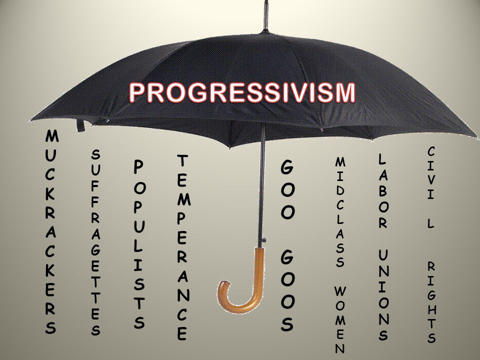 PROGRESSIVISM POPUL GOO GOOS MUCKRACKERS TEMPERANCE ISTS SUFFRAGETTES