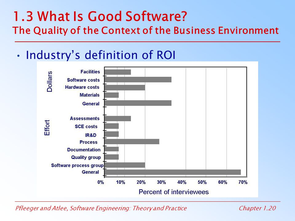 1.3 What Is Good Software The Quality of the Context of the Business Environment