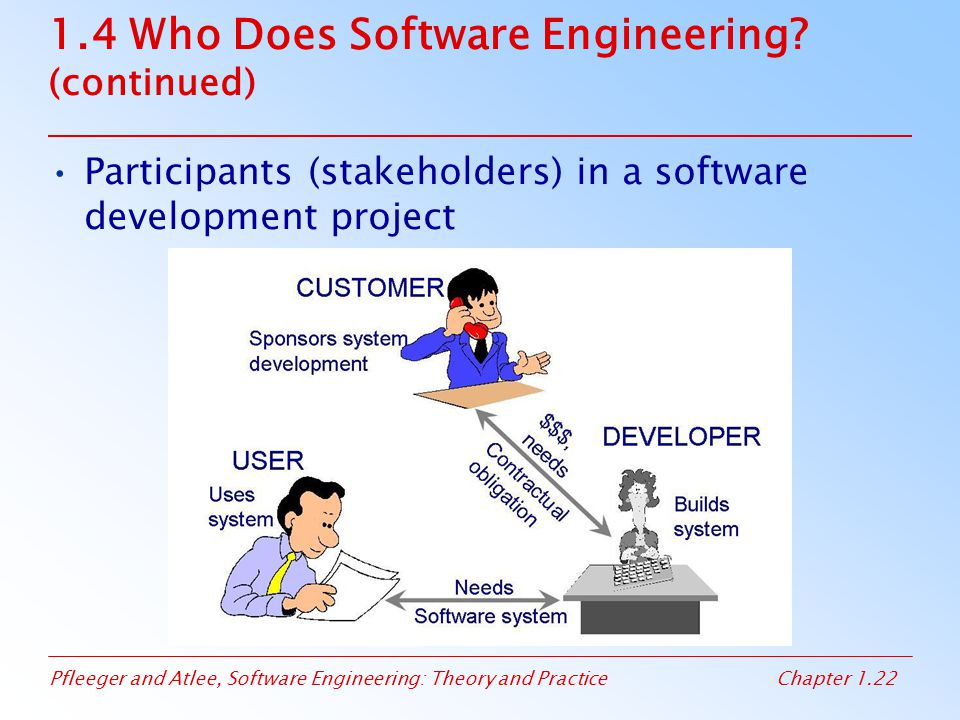 1.4 Who Does Software Engineering (continued)