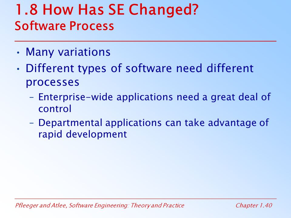 1.8 How Has SE Changed Software Process
