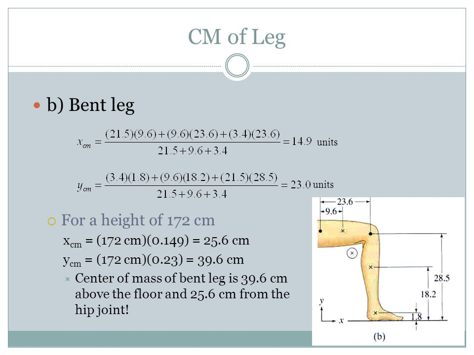 CM of Leg b) Bent leg For a height of 172 cm