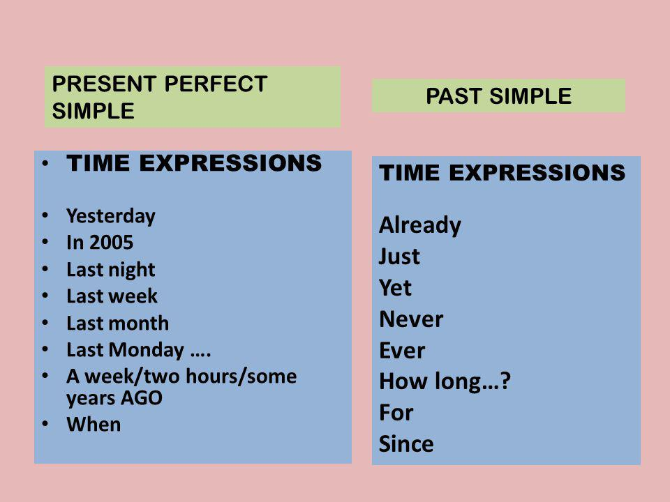 Already Just Yet Never Ever How long… For Since TIME EXPRESSIONS
