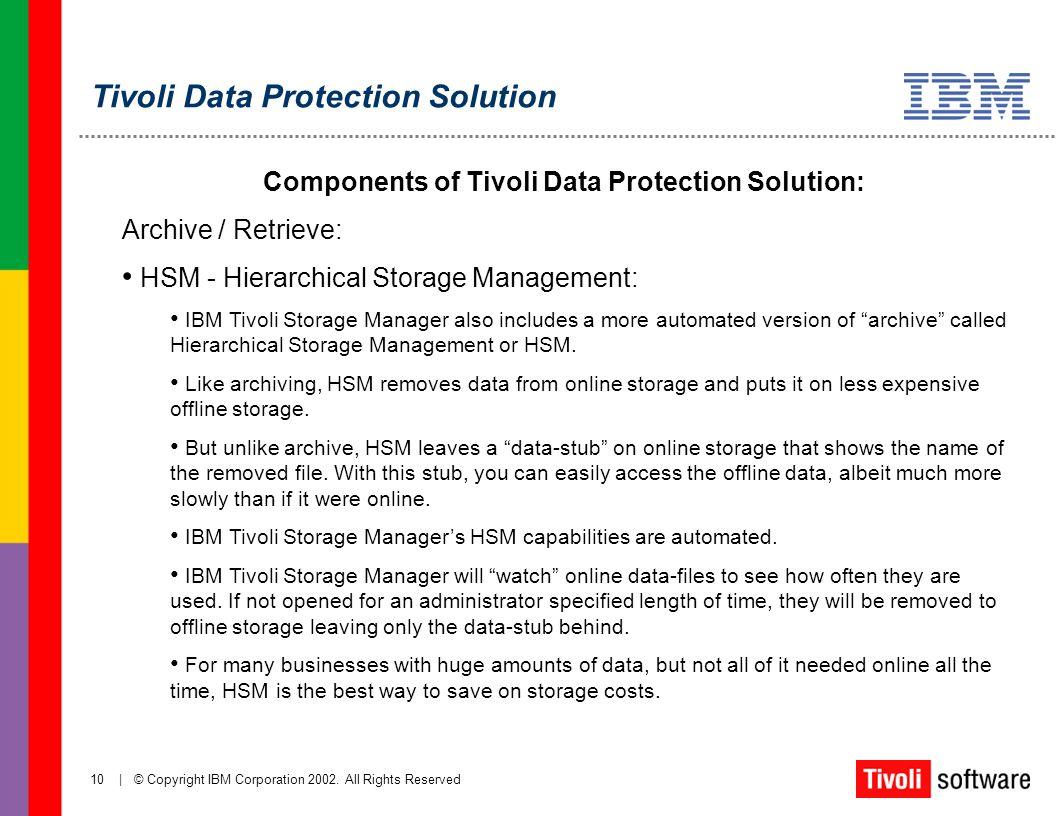 Tivoli Data Protection Solution