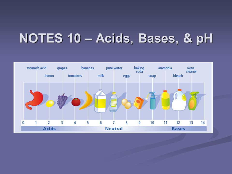 NOTES 10 – Acids, Bases, & pH