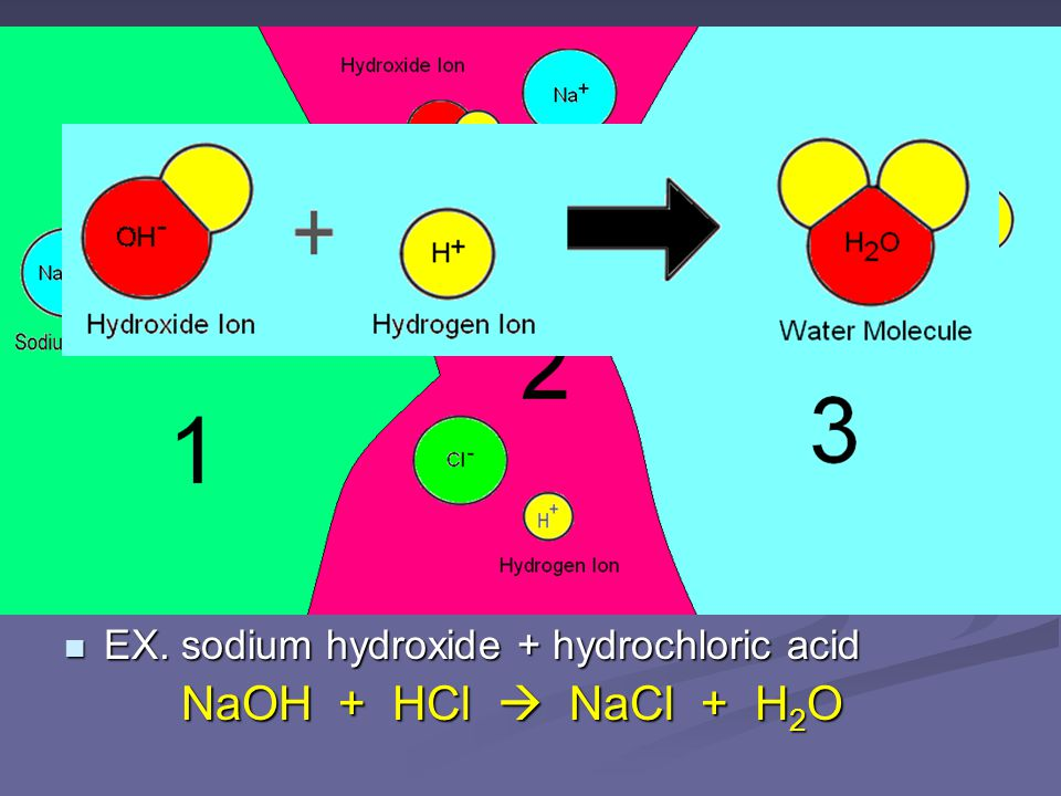 NOTES 10 – Acids, Bases, & pH. - ppt video online download