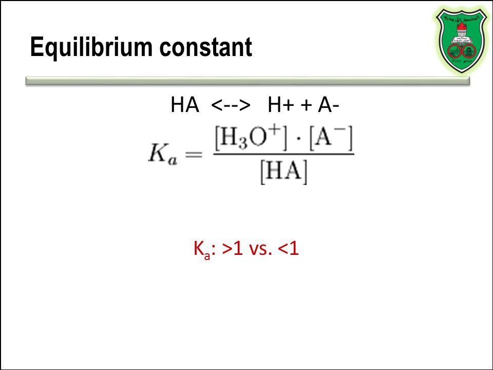 Equilibrium constant HA <--> H+ + A- Ka: >1 vs. <1