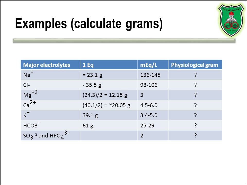 Examples (calculate grams)