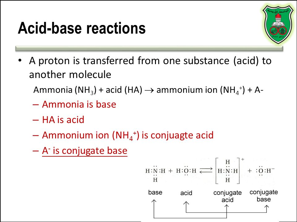Ammonia (NH3) + acid (HA)  ammonium ion (NH4+) + A-