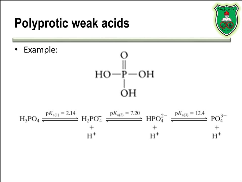 Polyprotic weak acids Example: