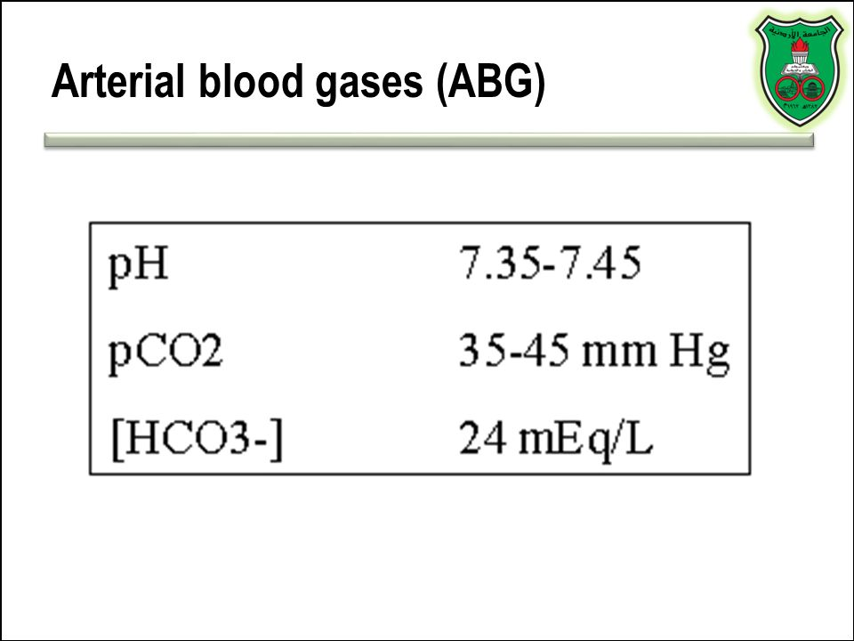 Arterial blood gases (ABG)