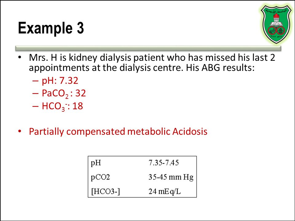 Example 3 Mrs. H is kidney dialysis patient who has missed his last 2 appointments at the dialysis centre. His ABG results: