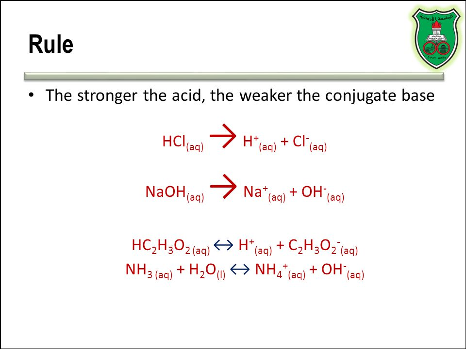 Rule The stronger the acid, the weaker the conjugate base
