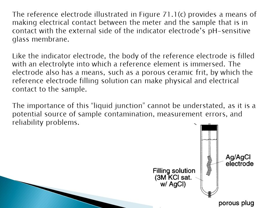 The reference electrode illustrated in Figure 71