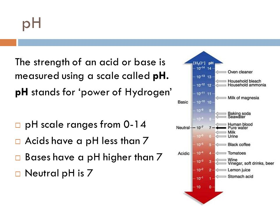 pH The strength of an acid or base is measured using a scale called pH. pH stands for 'power of Hydrogen'