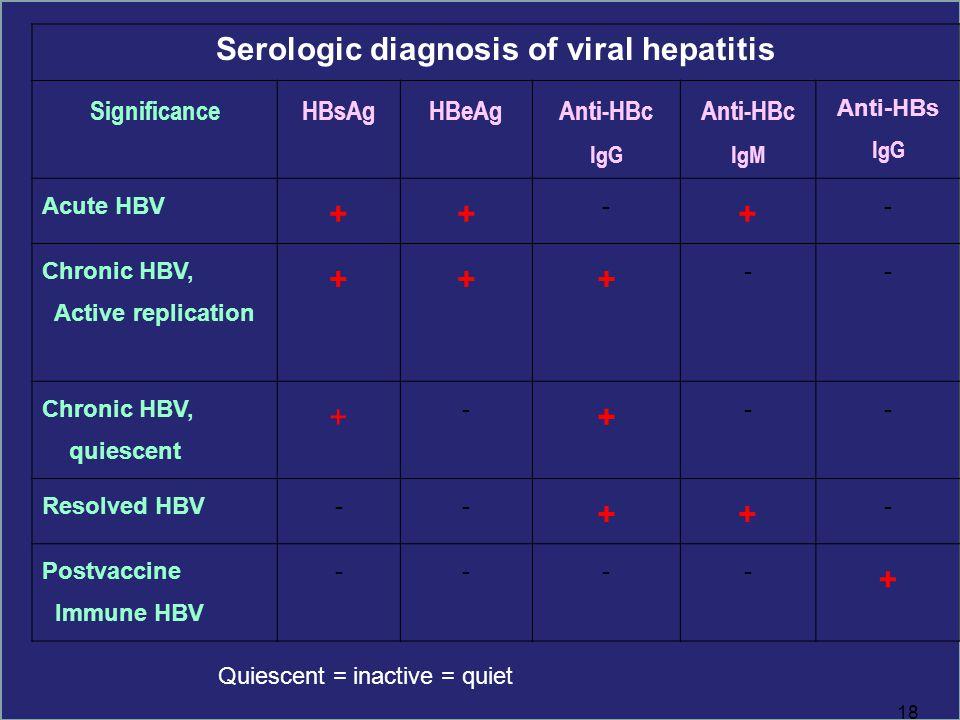 Serological Detection Of Ilarvius