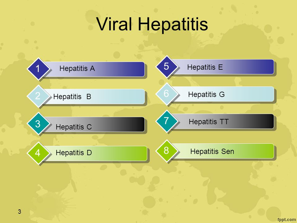 Viral Hepatitis Hepatitis E Hepatitis A