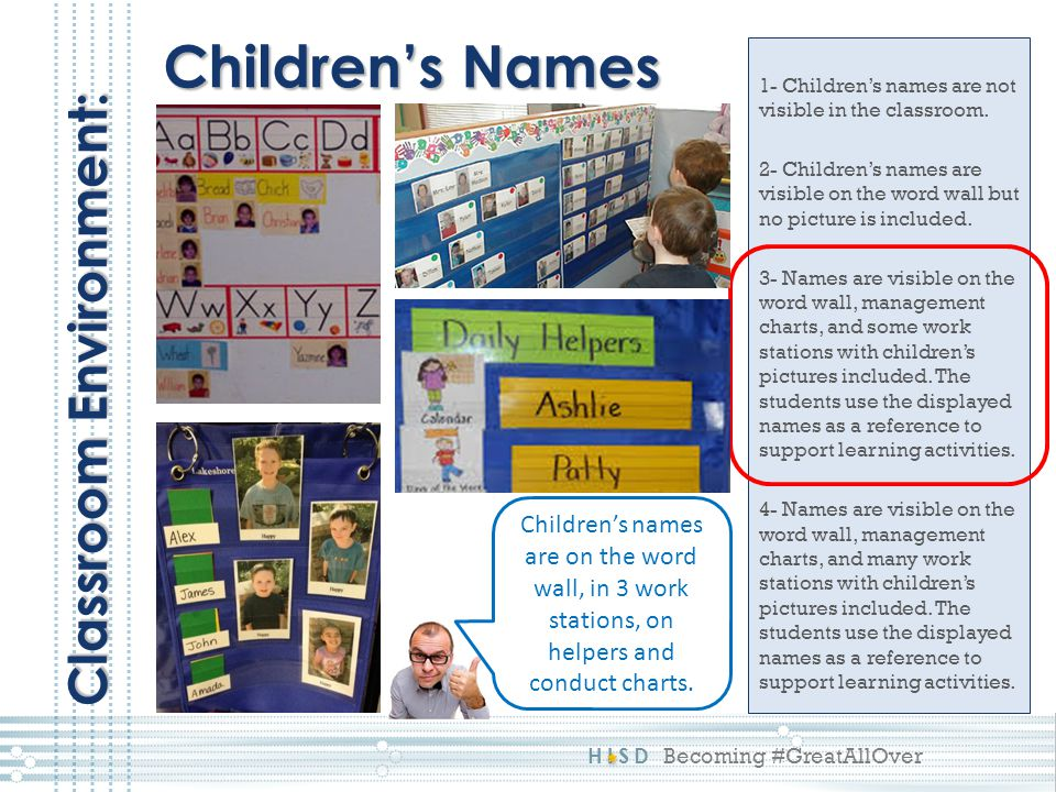 Children's Names Classroom Environment: