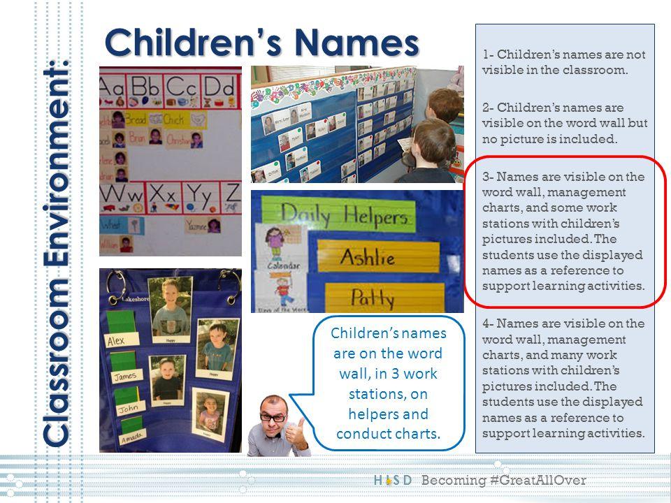 Children's Names Classroom Environment: