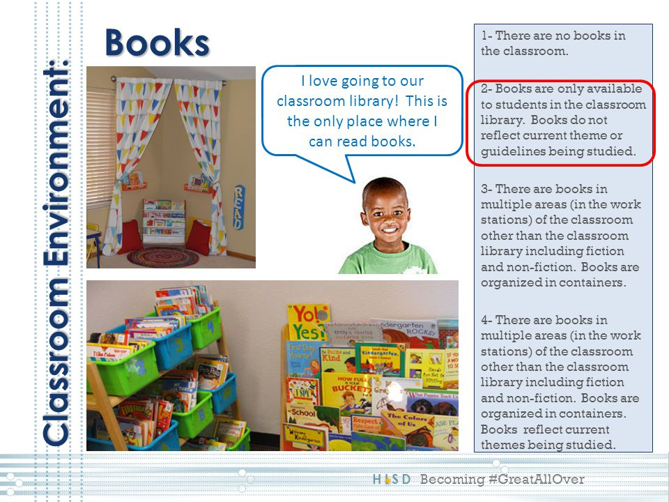 Books Classroom Environment: