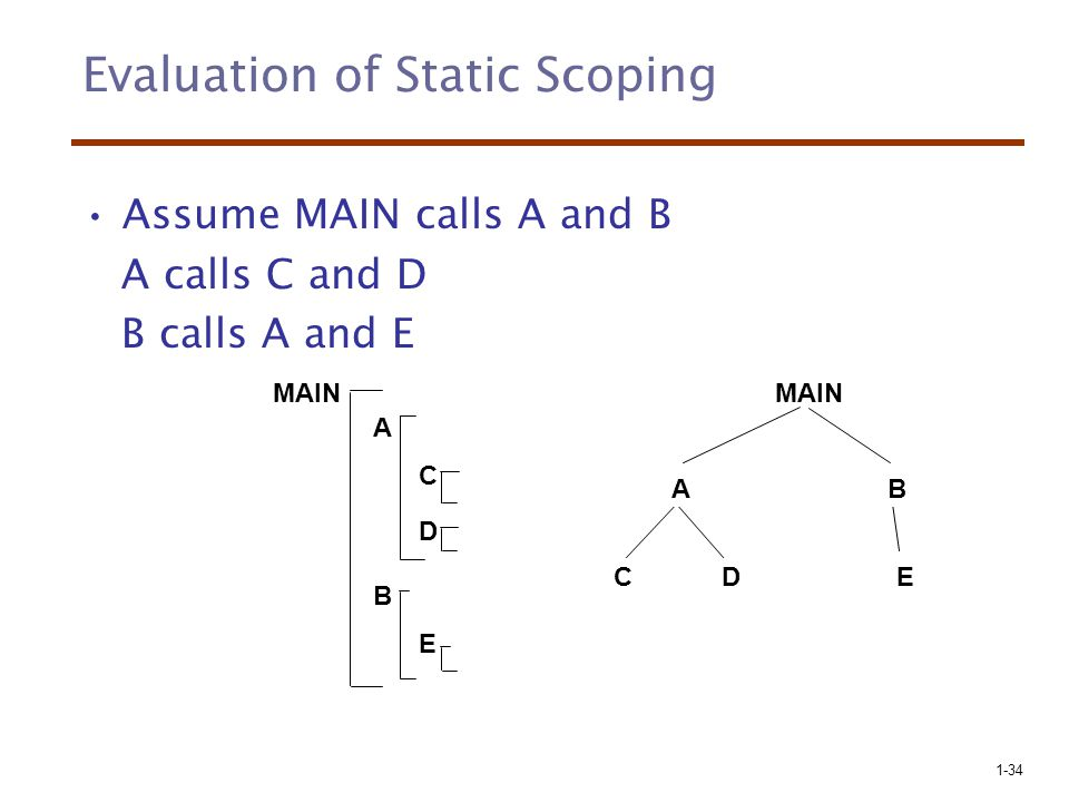 Evaluation of Static Scoping