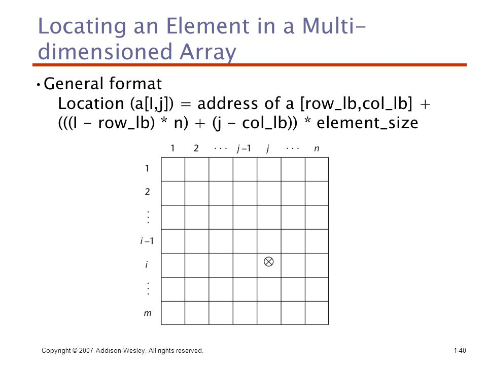 Locating an Element in a Multi-dimensioned Array