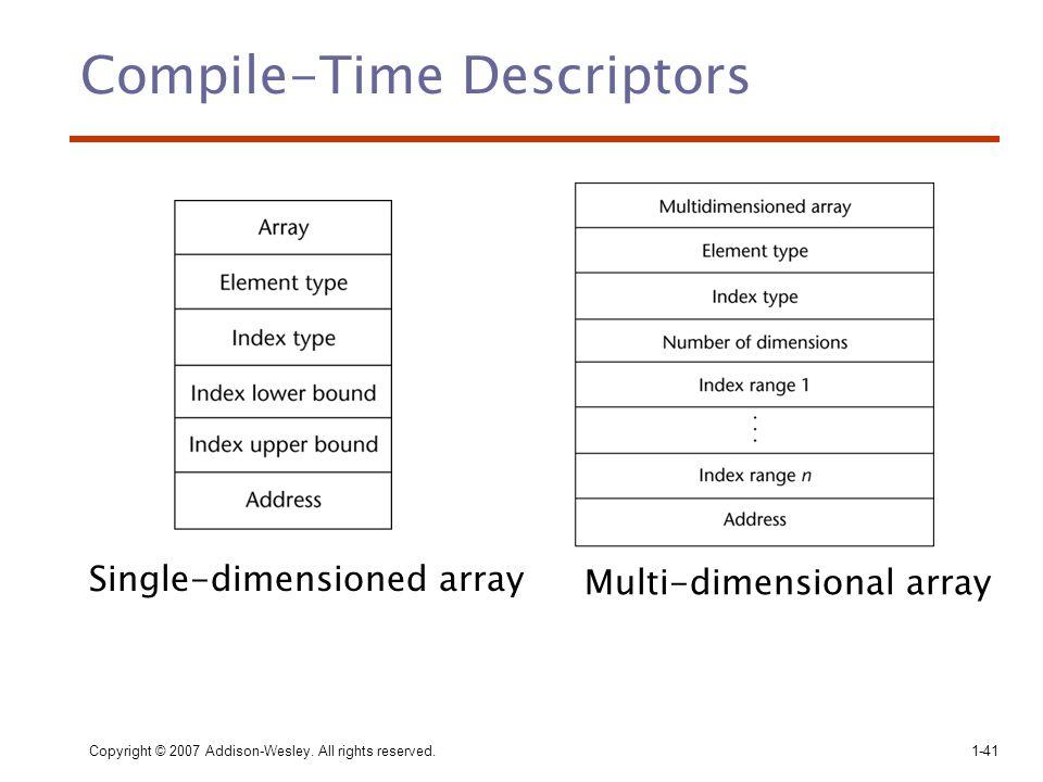 Compile-Time Descriptors