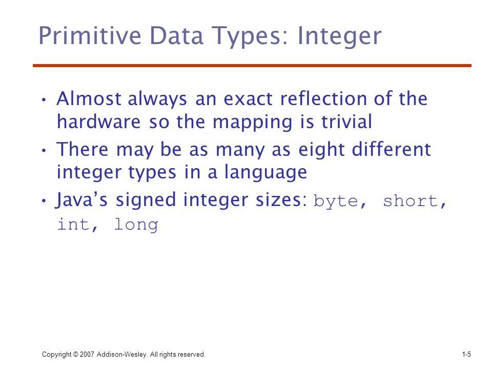 Primitive Data Types: Integer