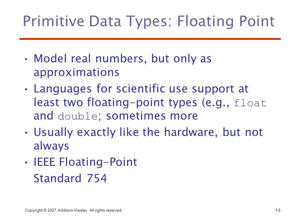 Primitive Data Types: Floating Point
