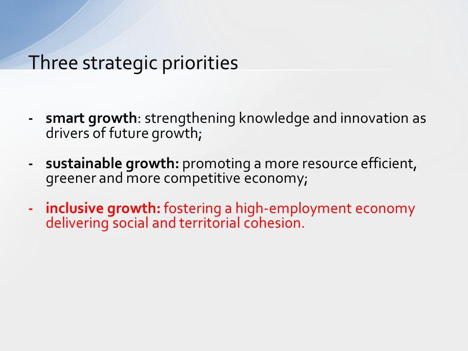 Three strategic priorities