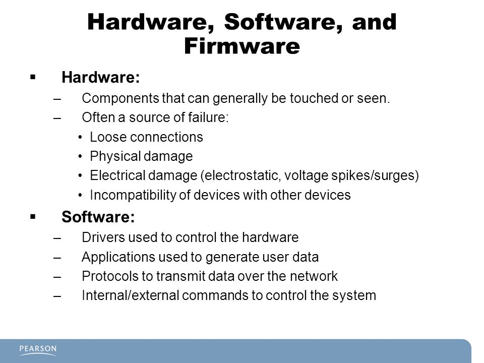 Hardware, Software, and Firmware