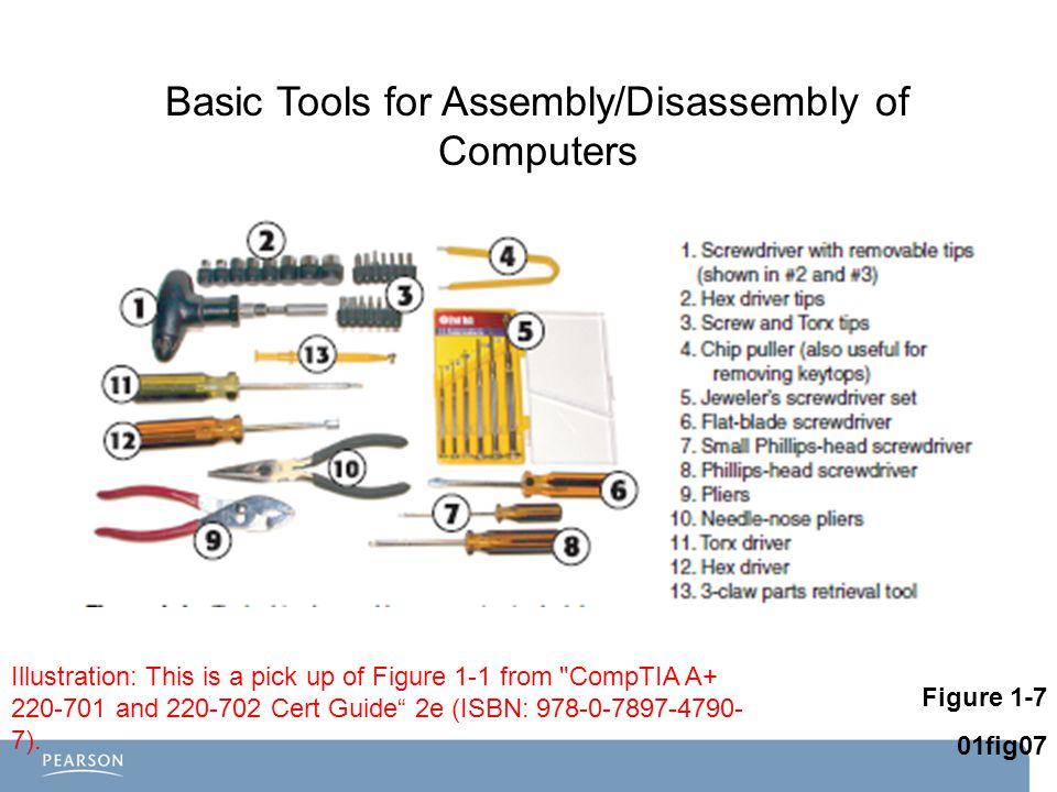 Basic Tools for Assembly/Disassembly of Computers