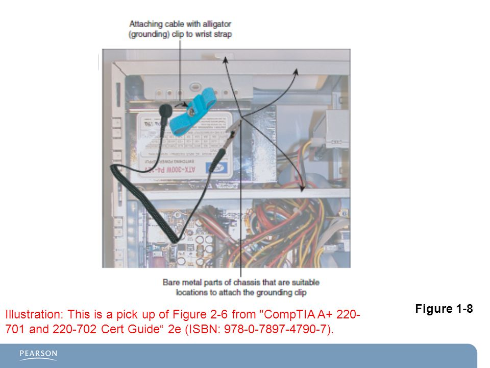 Refer to the pictures in the book or demonstrate the safe installation of a peripheral card using an ESD strap. This will be seen again later, but a short demo can be an effective attention-getter.